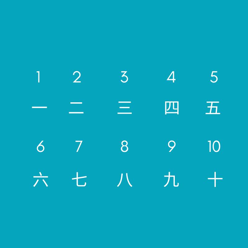 Japanisch zählen